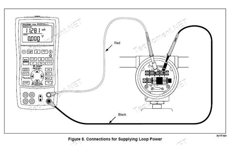 fluke 725  p27ex process calibrator intrinsically safe