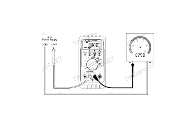 Fluke 789 Process Meter Calibration Manual