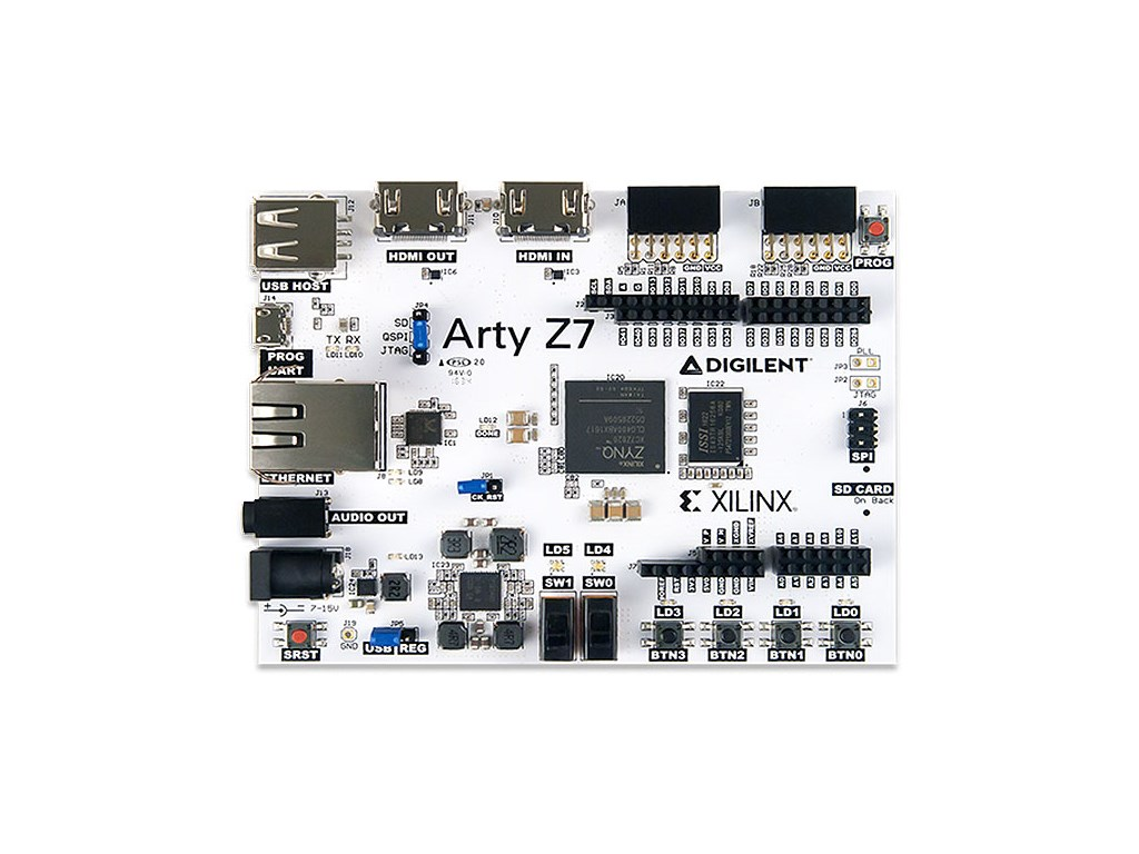 Digilent Arty Z7 20 Apsoc Zynq 7000 Development Board Am Transmitter Block Diagram How Do I Use Products At Zoom Add To