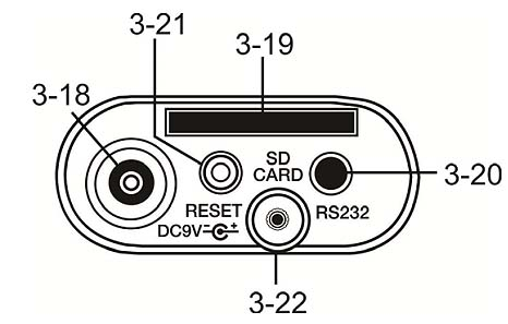 Extech_PQ3450_Meter_Right_Side