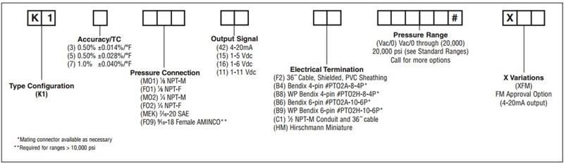 4 20ma pressure transducer wiring diagram 4 image ashcroft pressure transducer wiring diagram wiring diagram on 4 20ma pressure transducer wiring diagram