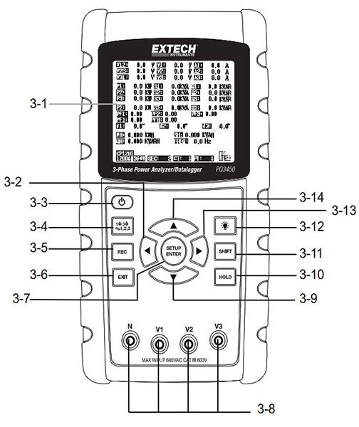 Extech_PQ3450_Meter_Front