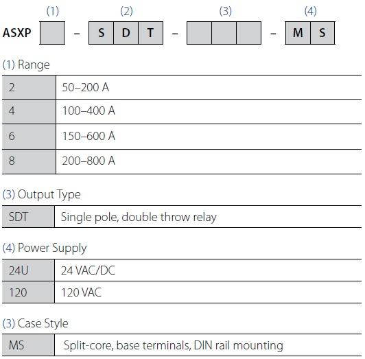 NK_ASXP-MS_Current_Sensing_Relay_Ordering_Information