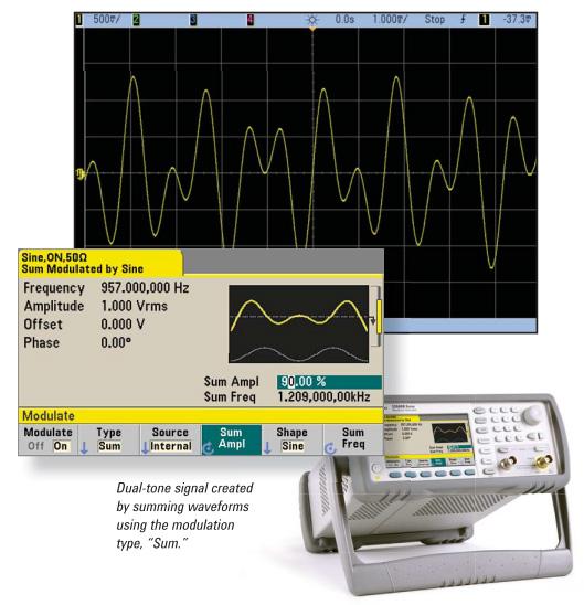 Waveform-summing