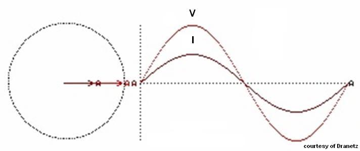 diagram-resistive-load
