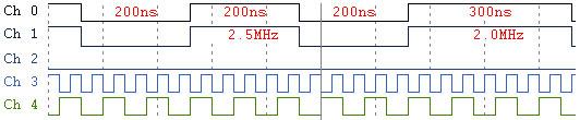logic_analyzer_pulse_width2