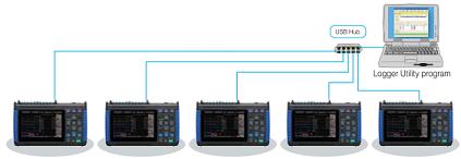 DAX-network