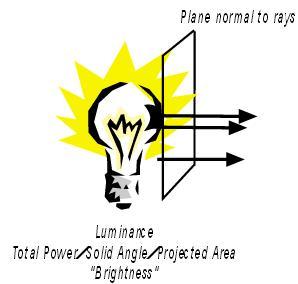 luminance1